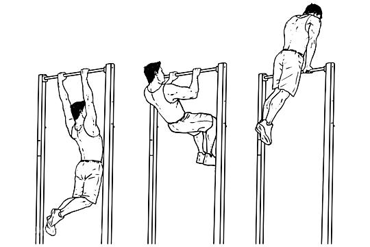 Exercitii fara greutati - doar cu greutatea corpului - Muscle Up