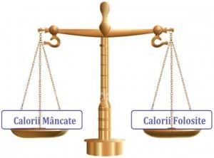 Balanta de calorii